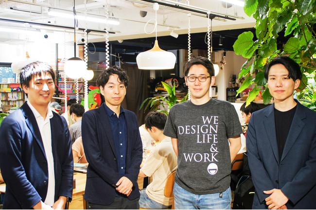ウィルゲートのM&A仲介支援で実現したノマディズムと日本デザインのM&A